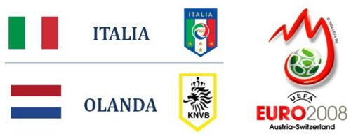 Olanda-Italia Europei 2008